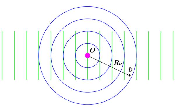 Feynman Fig-6-10