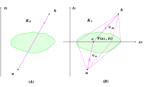 fig6-20