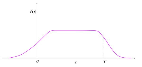 Feynman Fig 6-12