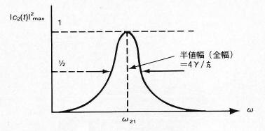 fig-sakurai5-5