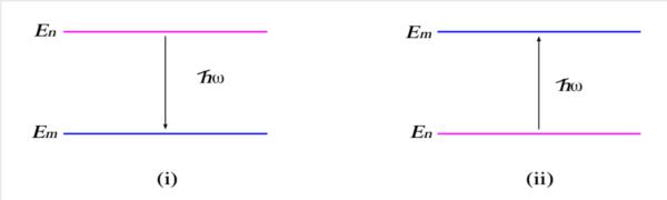 Feynman図2020-5-17
