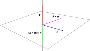dipole-vector