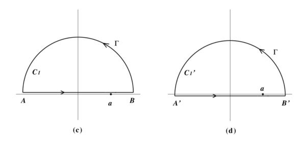 複素平面上の閉曲線の取り方2