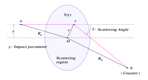 fig6-4