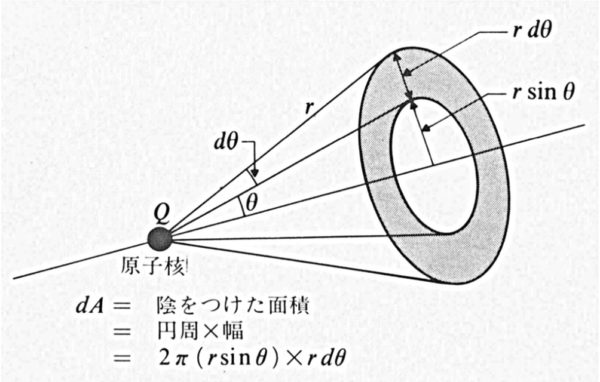fig6-5