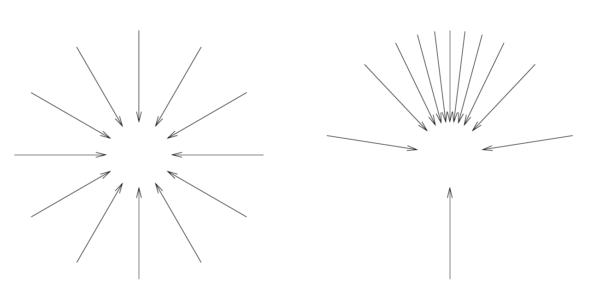 Weiskopf fig.4-2