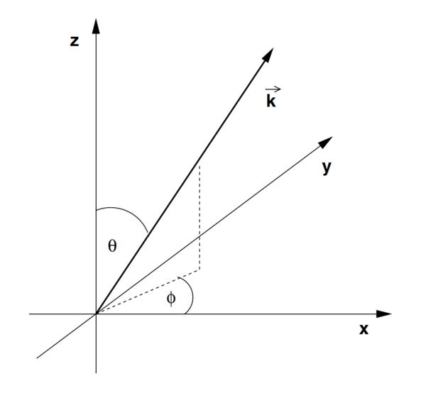Weiskopf fig. 4-3