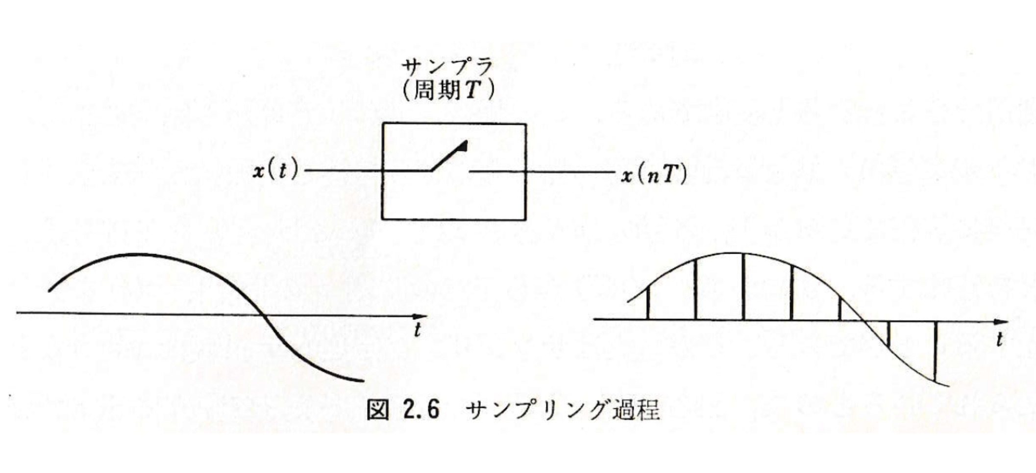 fig2-6