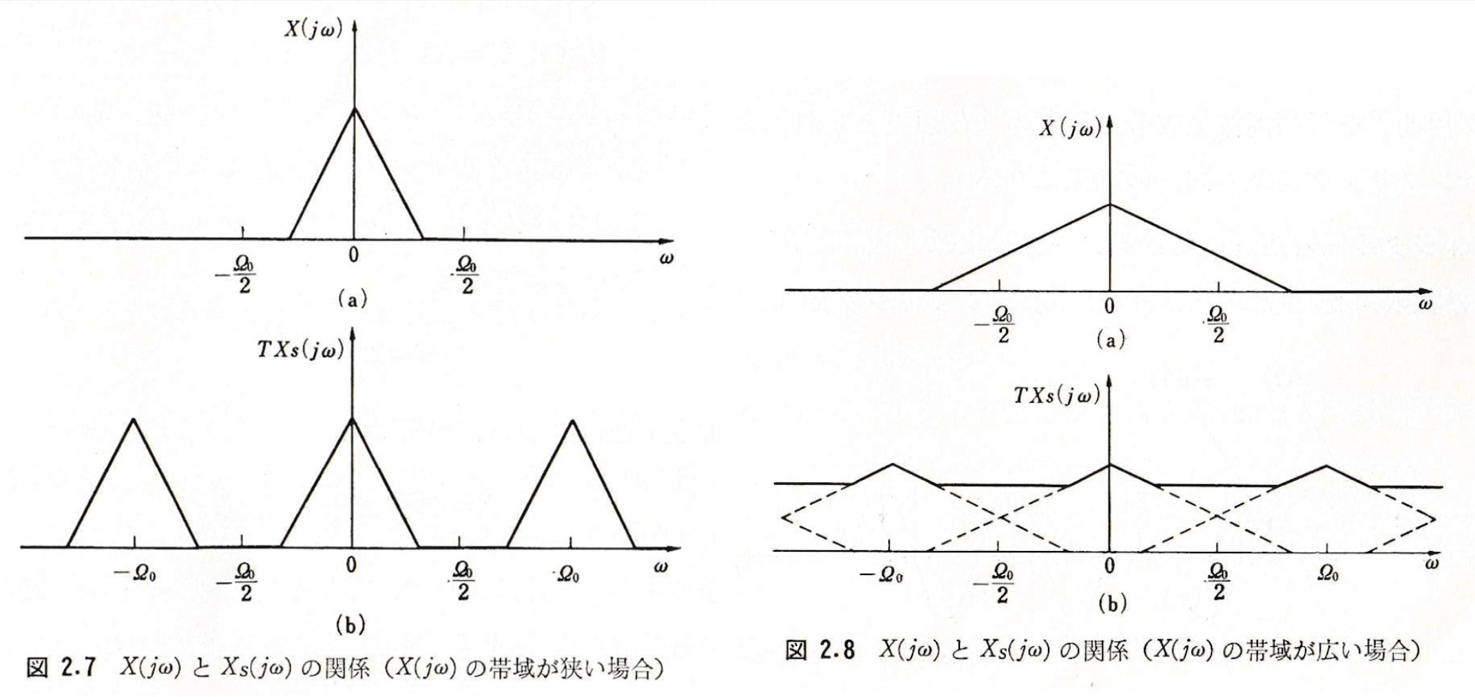 fig2-7