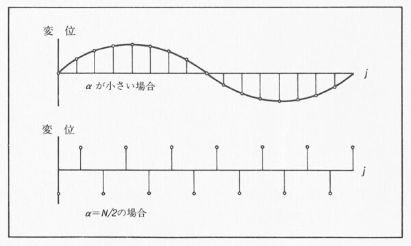 fig. 8-4